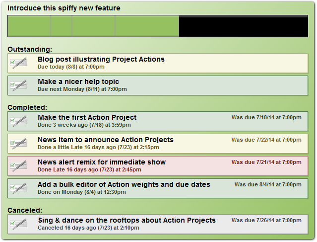 How close is the project to being done?  The progress bar gives the overall picture.
