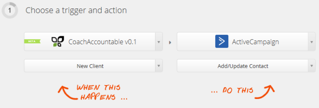 Even in this super early phase, this totally works, and is one of many MANY possible tasks that could be setup.