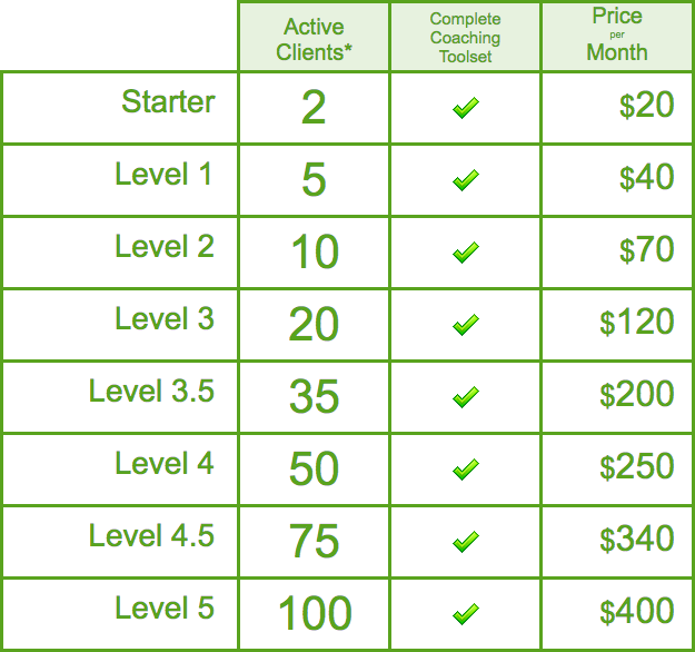 CoachAccountable pricing table